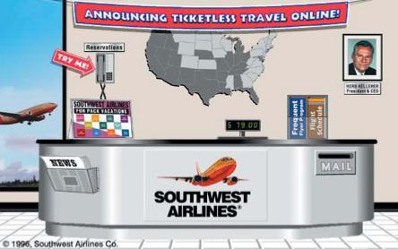 Southwest Airlinesin kotisivu vuodelta 1996 aikanaan muodikkasti reaalimaailmaa jäljitellen